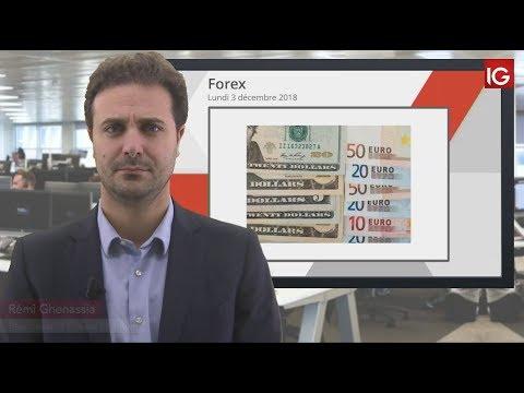 Ig trading platform wiki