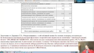 В.Леонтьев. Крах либеральной экономической науки, 1972-82 г.