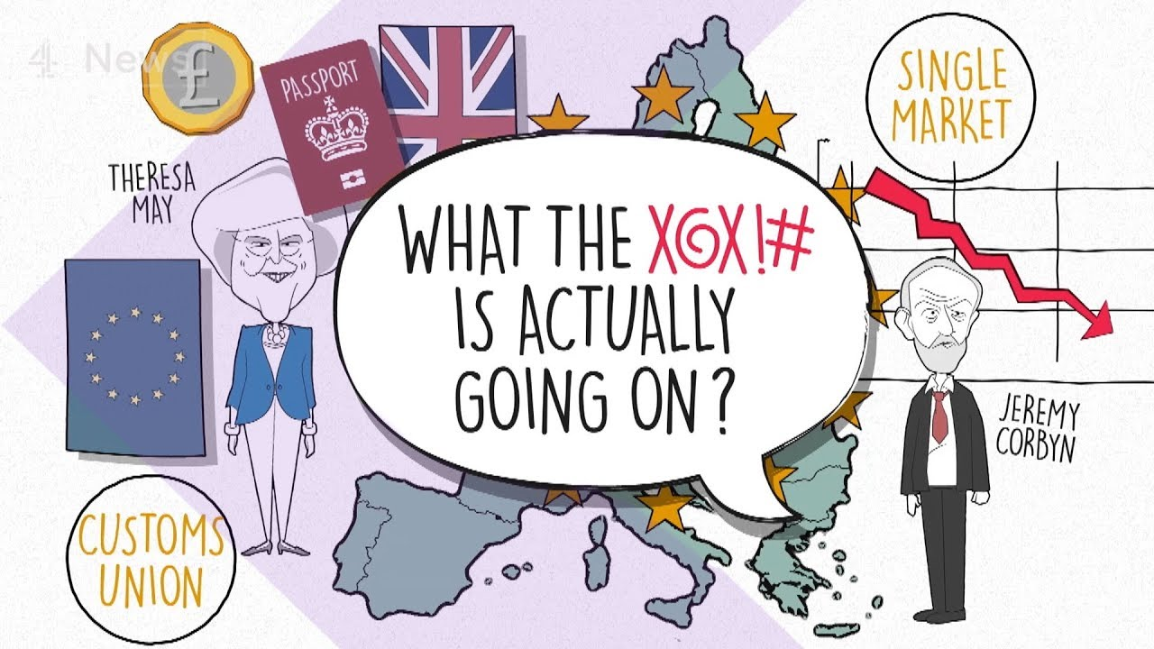 Brexit Explained What Happens When The Uk Leaves The Eu Youtube
