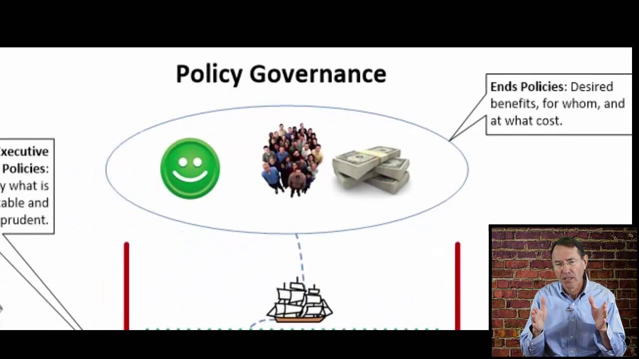 Policy Governance Introduction