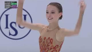 Анна Щербакова Чемпионат Европы European Championships 2020 Произвольная программа