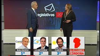 #Elecciones2017Cba: tendencia marca un triunfo de Cambiemos