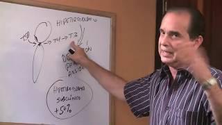 Episodio # 448 El hipotiroidismo y el control de las emociones
