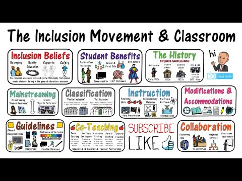 The Inclusion Classroom: An Inclusive Education Movement