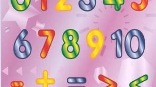 Математика 2 класс. Числа от 1 до 100