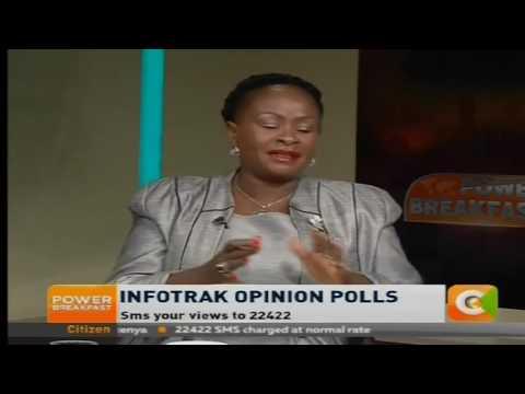 Power Breakfast: Infotrack opinion polls