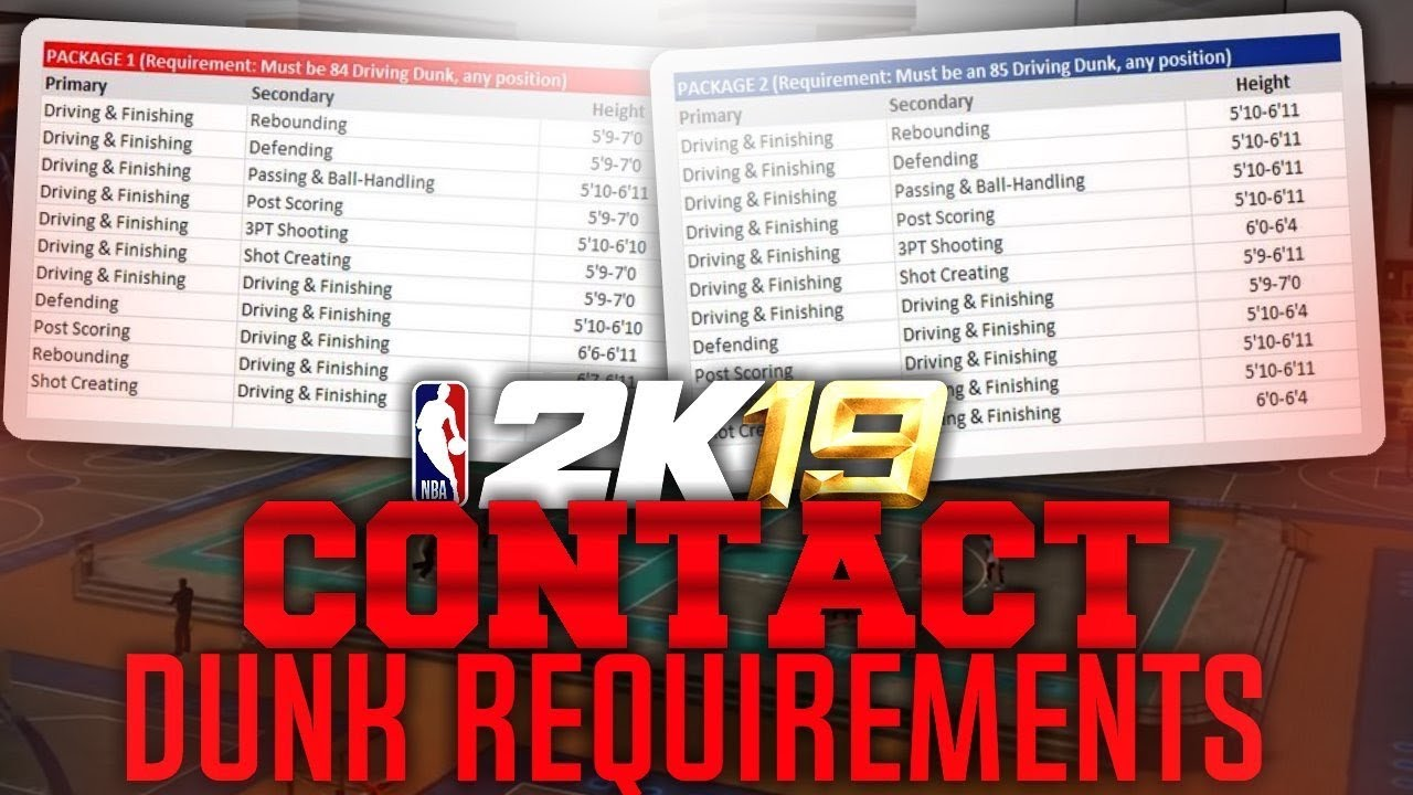 Nba  mypark nba  dunkrequirements nba  contactdunks also nba  contact dunk package requirements how to get rh youtube