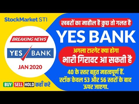 Yes Bank News | Yes Bank Share Price | Yes Bank Share Forecast Target | Nifty 50 YESBANK Stock Bse
