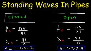 Standing Waves In Organ Pipes - Closed & Open Tubes - Physics Problems