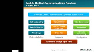 BroadSoft Webinar: How Mobile Operators Can Monetize Their LTE Investments - December 4, 2012