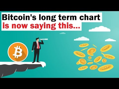 Bitcoin's Long Term Chart Could Change Everything