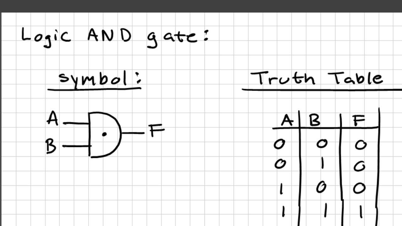 Circuit Analysis Digital Logic How Do And Gates Work Youtube Diagram Truth Table