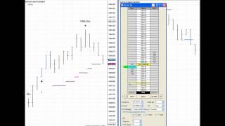 Emini Day Trading School / Day Trading Strategies