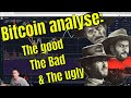 Bitcoin technische analyse | The good, The bad and the ugly