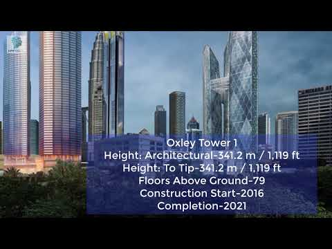 Future malaysia  2021- Tallest Building Projects & proposals