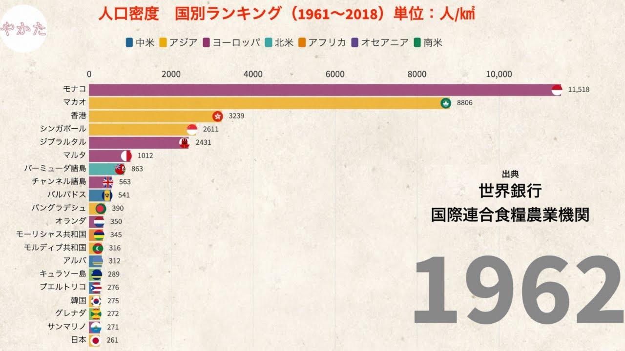 の 人口 ランキング 国 世界 世界の人口推計(人口予測) /