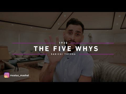 #خليها_عادة #5: كيف تضع حل جذري لمشاكلك؟