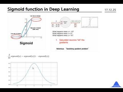 #1.  sigmoid function