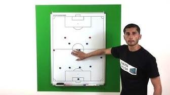 Fußball Taktik - Spielsystem 3-5-2 (bzw. 5-3-2)