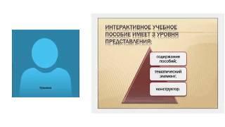 Повышение качества эффективности восприятия геометрических задач при работе Школа № 60