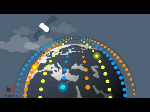 Satellite Internet How it works
