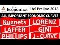ECONOMIC CURVES - LORENZ, LAFFER, PHILLIPS,  KUZNET CURVE | LECTURE 5 | ECONOMICS UPSC PRELIMS 2018