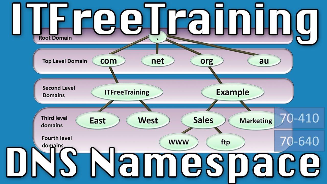 DNS Namespace - YouTube