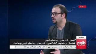 NIMA ROZ: TOLOnews Monthly Report On Security Incidents Discussed