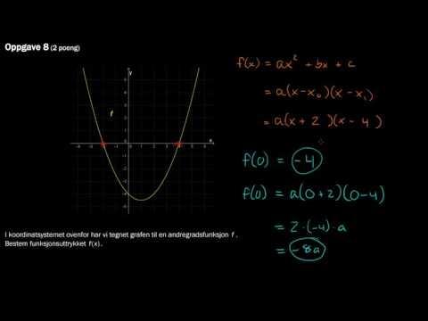 8 - Finne funksjon ut fra graf-tegning - 1T Eksamen Høst 2016 , Del 1
