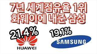 세계점유율 1위 빼앗긴 삼성 smartphone mar…