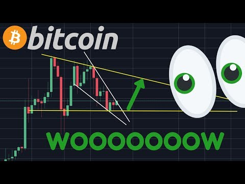 BITCOIN PRICE BREAKOUT IMMINENT!!!!! | THIS CHART INDICATES THE START OF THE BULL RUN!!