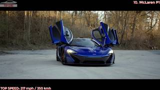 [Top Cars]: Top 10 The McLaren's Most Fastest Cars