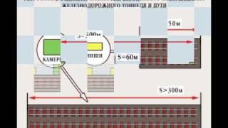 Основы безопасности при содержании и ремонте железнодорожного пути и сооружений