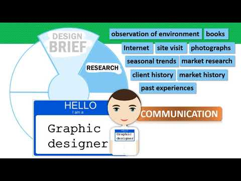 professional-practice-research-graphic-designer