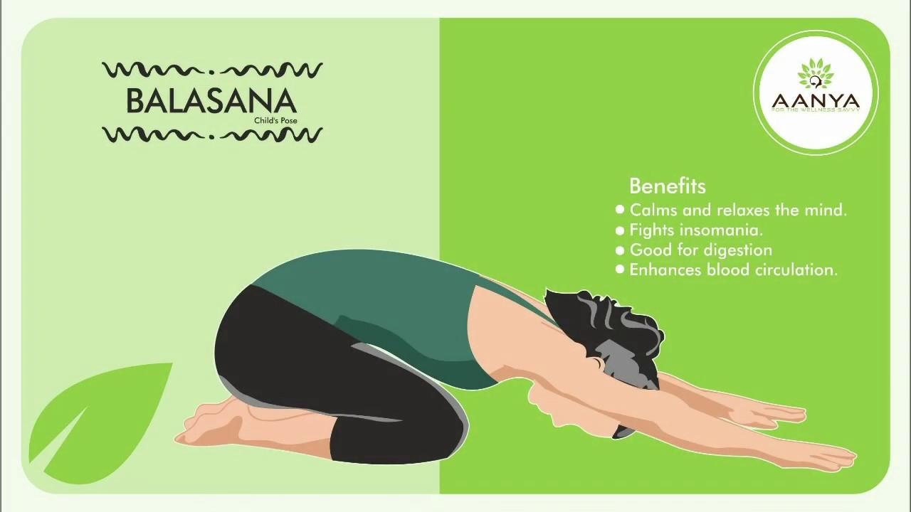 Yoga Ebook Asanas and benefits » Aanya Wellness