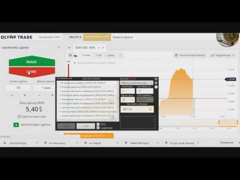Робот Elly Bot и Olimp Trade тестирование работа прибыль