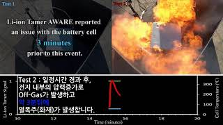 Lithium Ion Pouch Cell Fire test(korean version)
