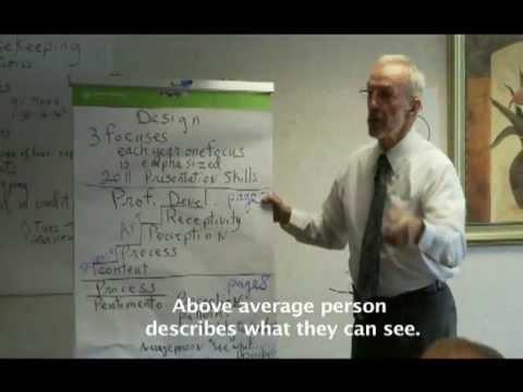 Perception Levels (2013)