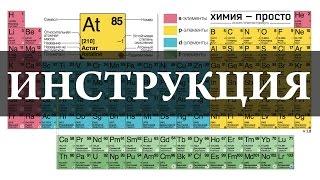 видео Какое значение имеет химия?