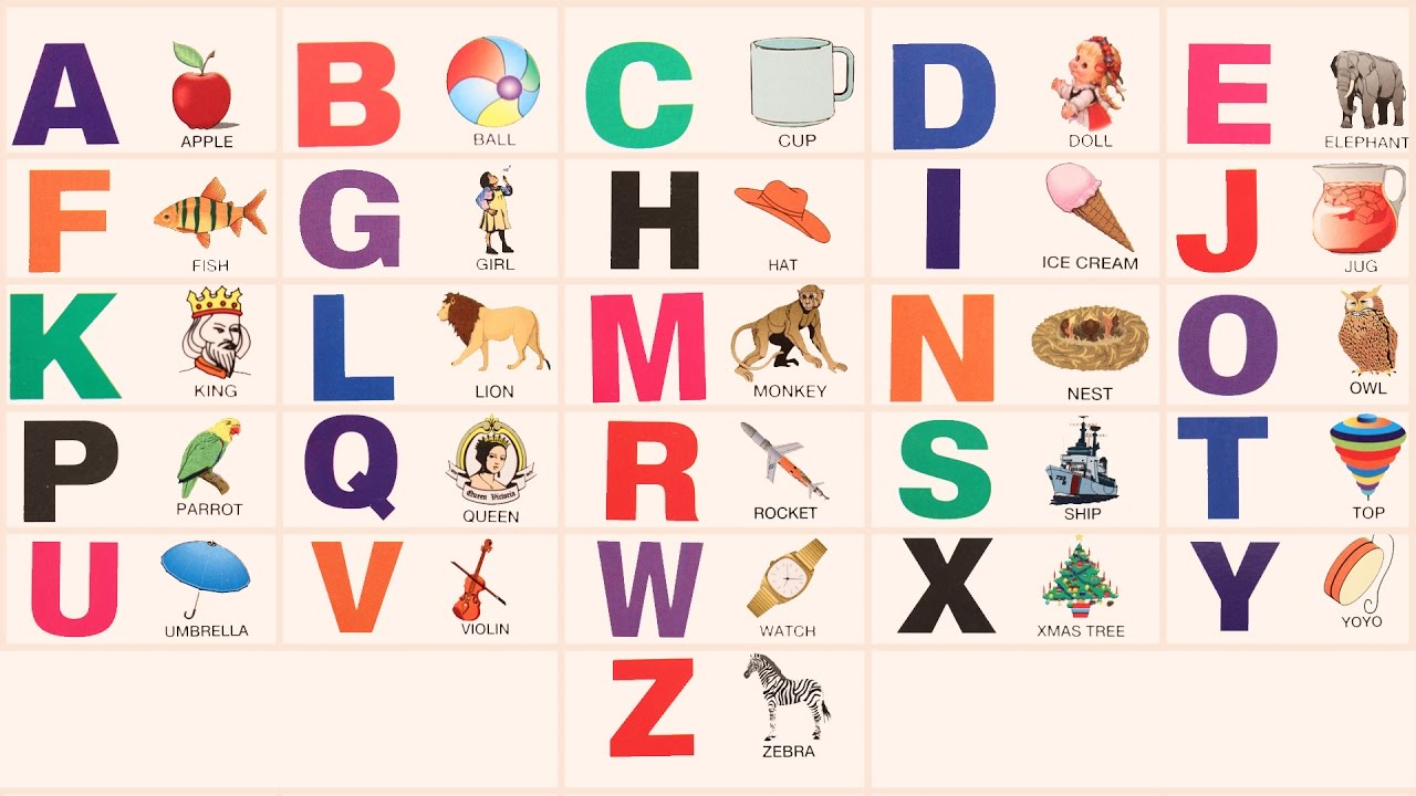 Learn Alphabet For Kids