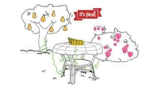 Itsfresh.ru - продукты с доставкой на дом(Ждем вас на Itsfresh.ru., 2015-08-11T14:32:59.000Z)