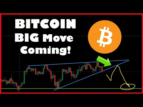 BITCOIN ABOUT TO HAVE A HUGE MOVE! (Next Bitcoin Price Targets)