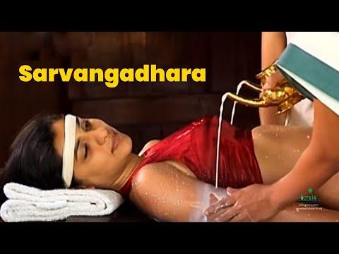 Sarvangadhara with Milk