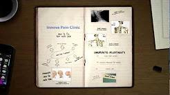 hqdefault - Back Pain Chiropractic Clinic St. George, Ut