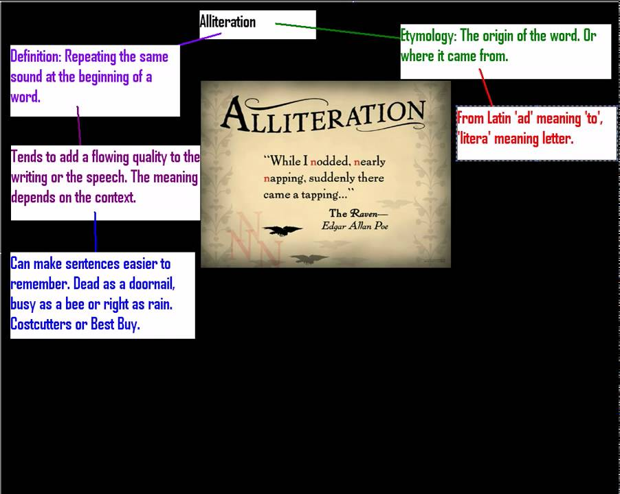 English Language Alliteration Youtube