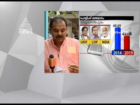 Kerala Polling Live updates  Thiruvananthapuram  Constituency