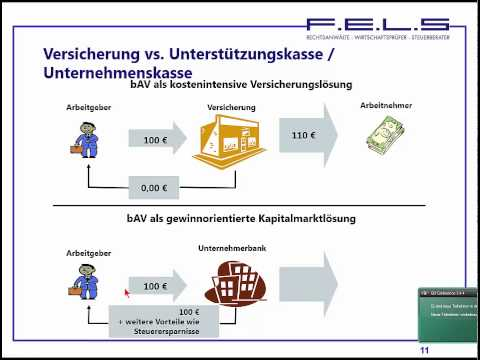 IQ2 strategies GmbH, Webinar pauschaldotierte Unterstützungskasse und Vermögensverwaltung