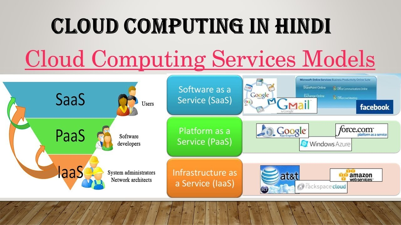 Saas paas iaas in cloud computing in hindi difference between iaas saas paas iaas in cloud computing in hindi difference between iaas paas saas with examples hindi baditri Image collections