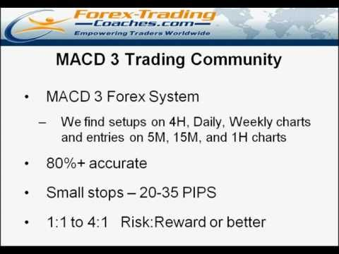 Types of forex trading systems