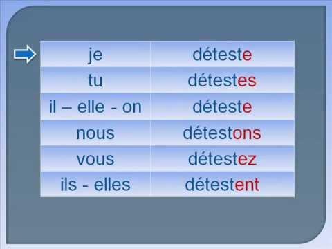 Czasowniki pierwszej grupy - odmiana czasownika détester - Francuski przy kawie